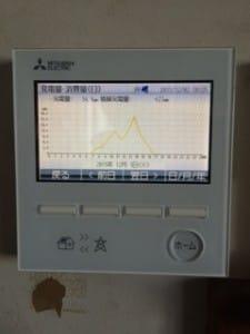 20151201発電状況